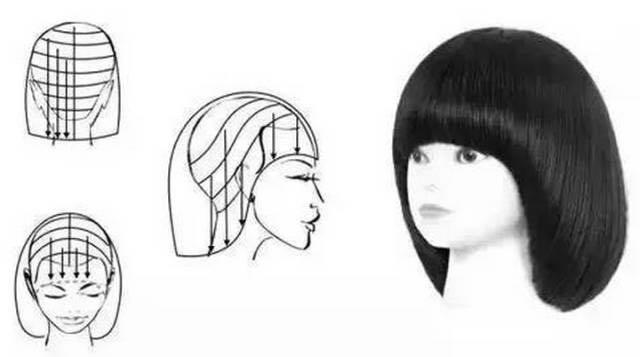 九款基本型的头部剖析分析图
