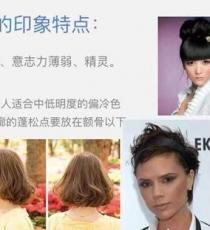各种常见脸形与发型设计