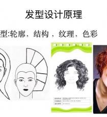 发型设计原理