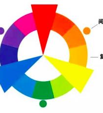 调色,色彩搭配法则