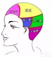发量调节(打薄)的方式